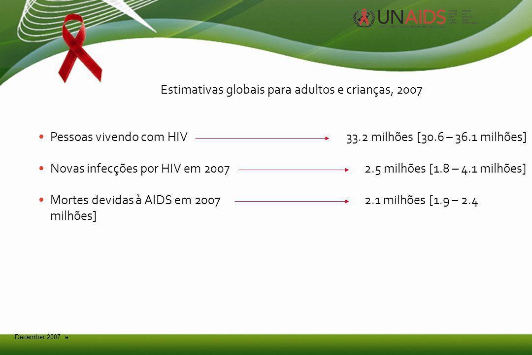2 December 2007 e Estimativas globais para adultos e crianças, 2007 Pessoas vivendo com HIV 33.2 milhões [30.6 – 36.1 milhões] Novas infecções por HIV em 2007 2.5 milhões [1.8 – 4.1 milhões] Mortes devidas à AIDS em 2007 2.1 milhões [1.9 – 2.4 milhões]