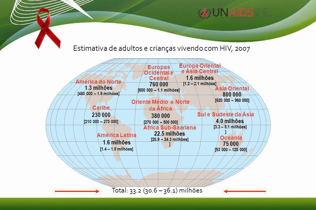 5 Estimativa sobre o número de novas infecções de adultos e crianças por HIV, 2007 Europas Ocidental e Central 31 000 [19 000 – 86 000] Oriente Médio e Norte da África 35 000 [16 000 – 65 000] Africa Sub-Saariana 1.7 million [1.4 – 2.4 million] Europa Oriental e Ásia Central 1.6 milhões [1.2 – 2.1 milhões] Sul e Sudeste da Ásia 4.0 milhões [3.3 – 5.1 milhões] ] Oceania 75 000 [53 000 – 120 000] América do Norte 46 000 [38 000 – 68 000] América Latina 100 000 [47 000 – 220 000] Ásia Oriental 800 000 [620 000 – 960 000] Caribe 17 000 [15 000 – 23 000] Total: 33.2 (30.6 – 36.1) milhões