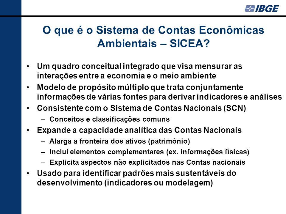 O que é o Sistema de Contas Econômicas Ambientais – SICEA? Um quadro conceitual integrado que visa mensurar as interações entre a economia e o meio am