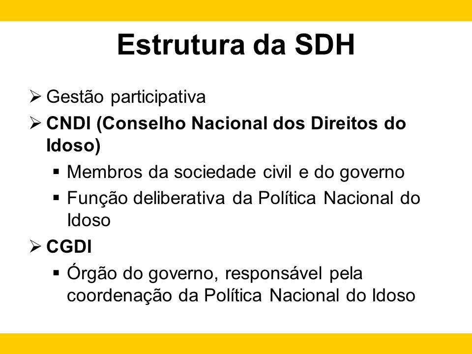 Estrutura da SDH Gestão participativa CNDI (Conselho Nacional dos Direitos do Idoso) Membros da sociedade civil e do governo Função deliberativa da Po