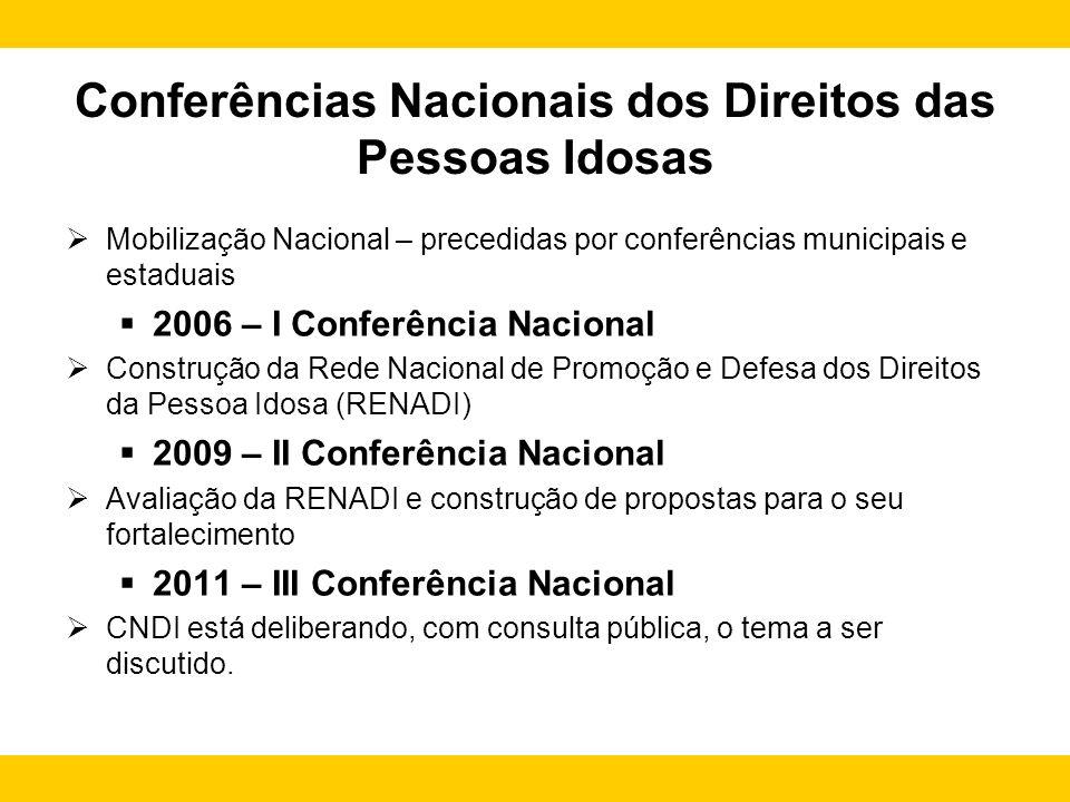 Conferências Nacionais dos Direitos das Pessoas Idosas Mobilização Nacional – precedidas por conferências municipais e estaduais 2006 – I Conferência