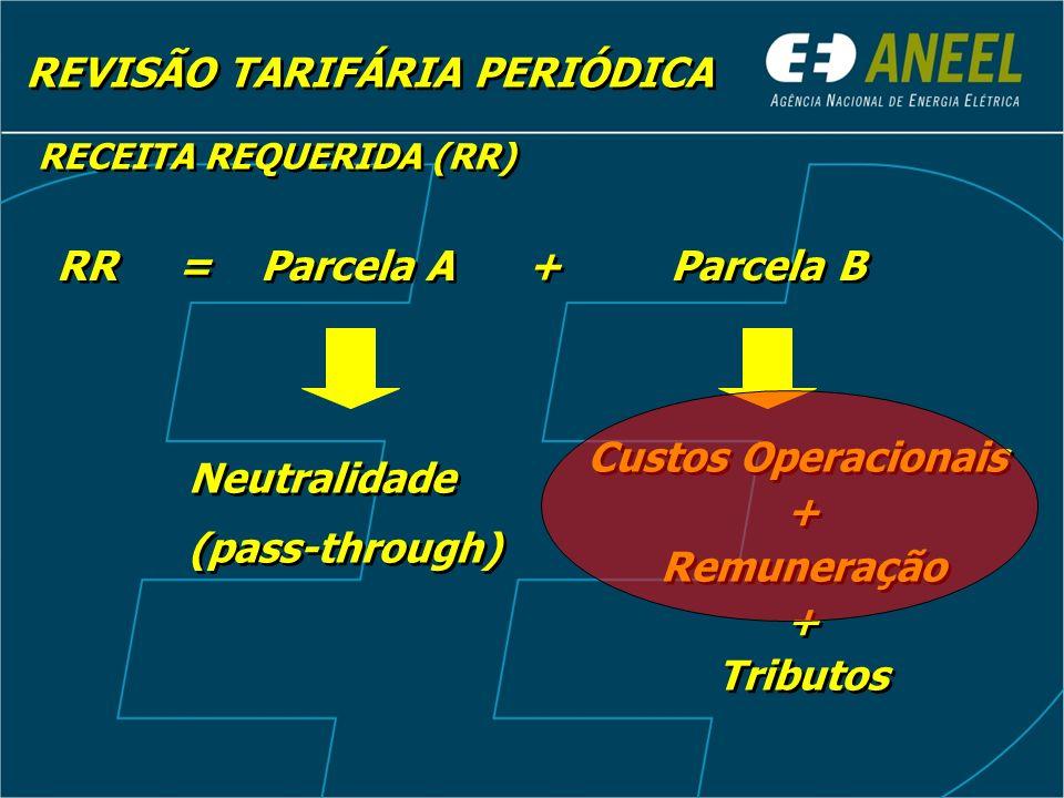 RR = Parcela A + Parcela B Neutralidade (pass-through) Neutralidade (pass-through) REVISÃO TARIFÁRIA PERIÓDICA RECEITA REQUERIDA (RR) Custos Operacion