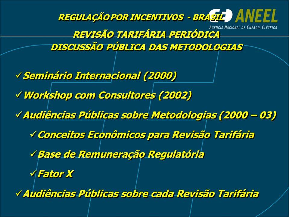 REGULAÇÃO POR INCENTIVOS - BRASIL Seminário Internacional (2000) Workshop com Consultores (2002) Audiências Públicas sobre Metodologias (2000 – 03) Co