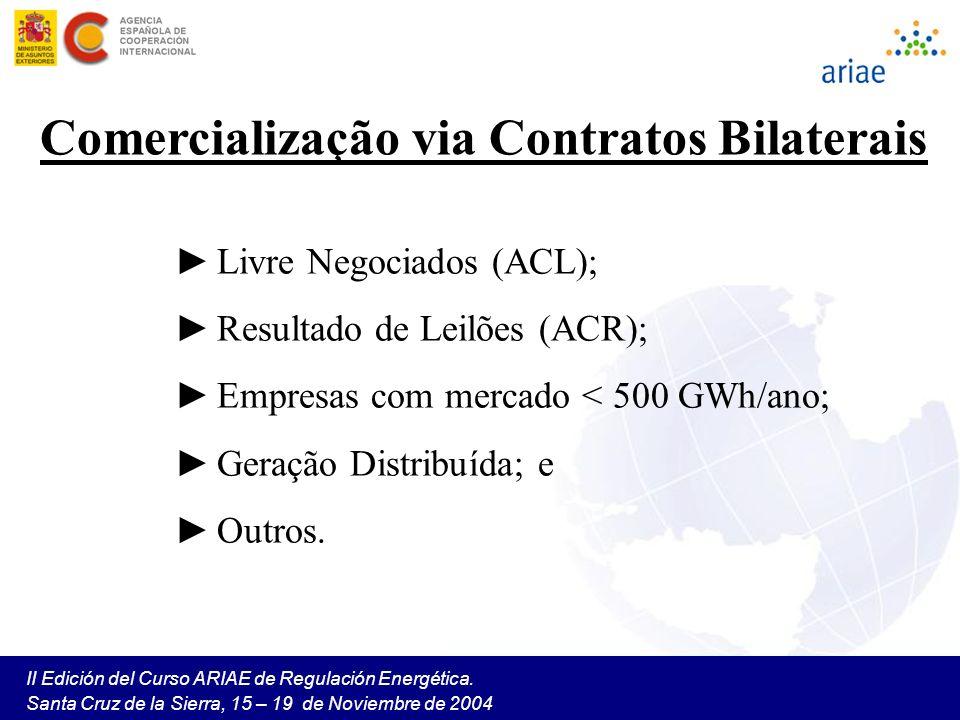 II Edición del Curso ARIAE de Regulación Energética. Santa Cruz de la Sierra, 15 – 19 de Noviembre de 2004 Comercialização via Contratos Bilaterais Li