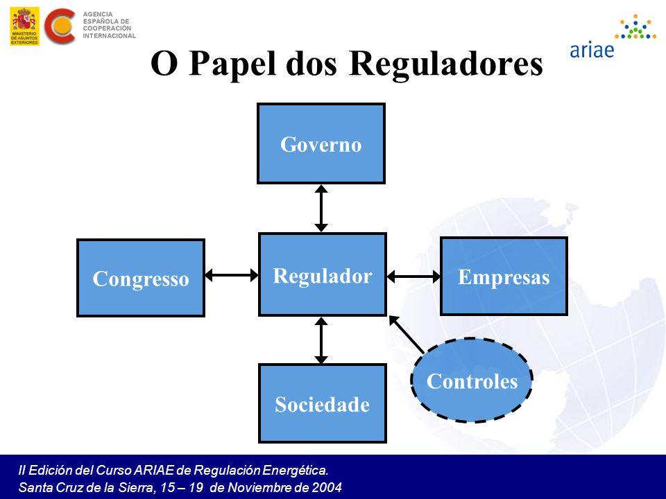 II Edición del Curso ARIAE de Regulación Energética. Santa Cruz de la Sierra, 15 – 19 de Noviembre de 2004 O Papel dos Reguladores Congresso Regulador