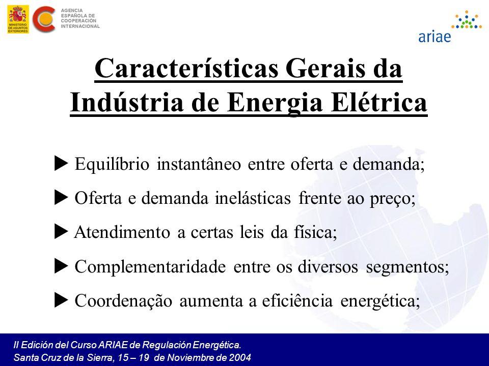 II Edición del Curso ARIAE de Regulación Energética. Santa Cruz de la Sierra, 15 – 19 de Noviembre de 2004 Equilíbrio instantâneo entre oferta e deman