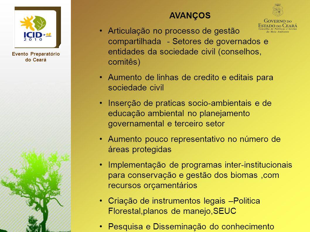 Evento Preparatório do Ceará AVANÇOS Articulação no processo de gestão compartilhada - Setores de governados e entidades da sociedade civil (conselhos