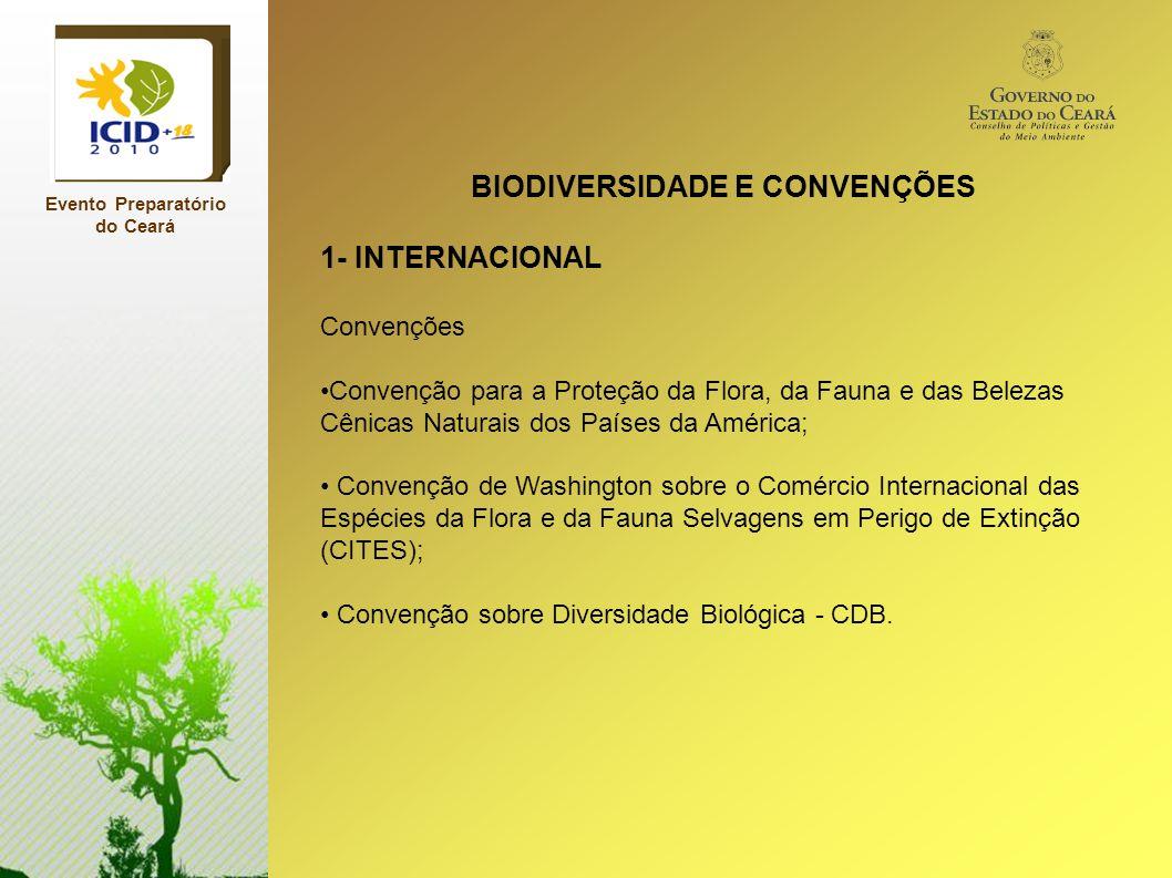 Evento Preparatório do Ceará BIODIVERSIDADE E CONVENÇÕES 1- INTERNACIONAL Convenções Convenção para a Proteção da Flora, da Fauna e das Belezas Cênica