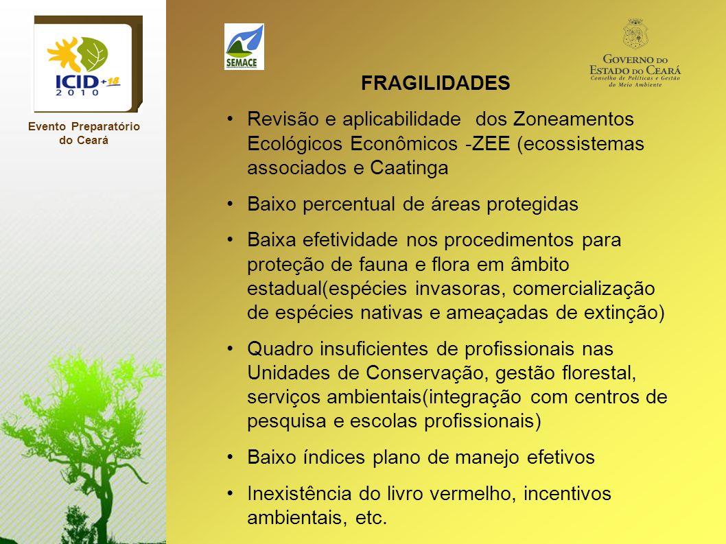 Evento Preparatório do Ceará FRAGILIDADES Revisão e aplicabilidade dos Zoneamentos Ecológicos Econômicos -ZEE (ecossistemas associados e Caatinga Baix