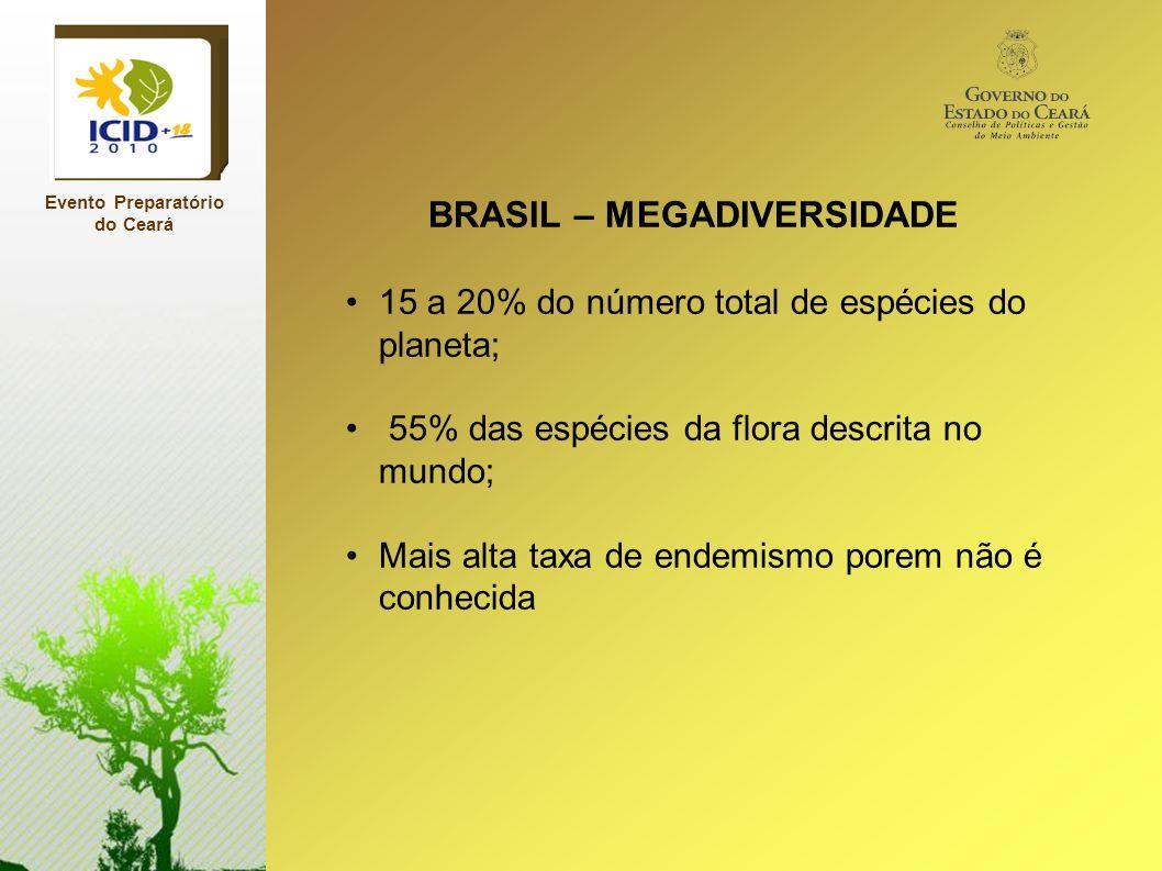 Evento Preparatório do Ceará BRASIL – MEGADIVERSIDADE 15 a 20% do número total de espécies do planeta; 55% das espécies da flora descrita no mundo; Ma