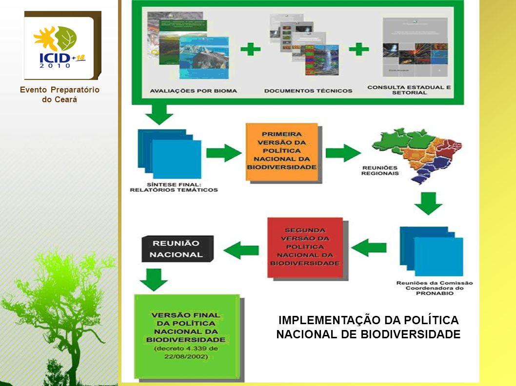 Evento Preparatório do Ceará IMPLEMENTAÇÃO DA POLÍTICA NACIONAL DE BIODIVERSIDADE