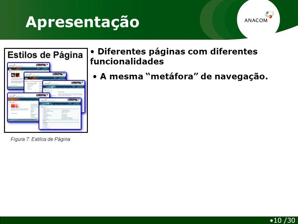 10 /30 Apresentação Diferentes páginas com diferentes funcionalidades A mesma metáfora de navegação.