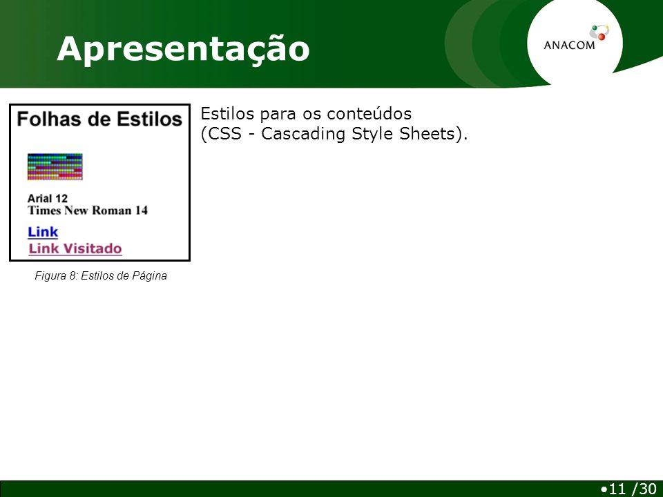 11 /30 Apresentação Estilos para os conteúdos (CSS - Cascading Style Sheets).
