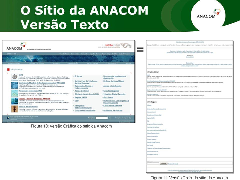 Figura 11: Versão Texto do sítio da Anacom Figura 10: Versão Gráfica do sítio da Anacom O Sítio da ANACOM Versão Texto =