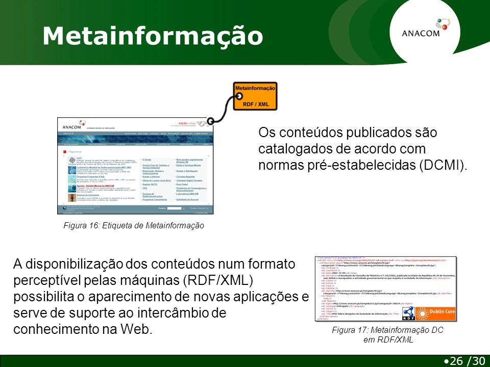 Os conteúdos publicados são catalogados de acordo com normas pré-estabelecidas (DCMI).
