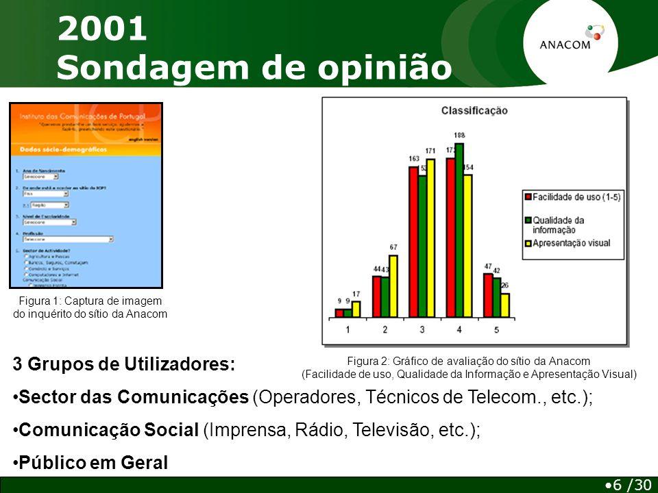 2002 Renovação de Imagem Figura 4: Versão do sítio da Anacom - 31/10/2003 Figura 3: Versão antiga do Sítio da Anacom -17/11/2001 - renovação da imagem gráfica - nova arquitectura da informação - ferramenta de gestão de conteúdos 7 /30