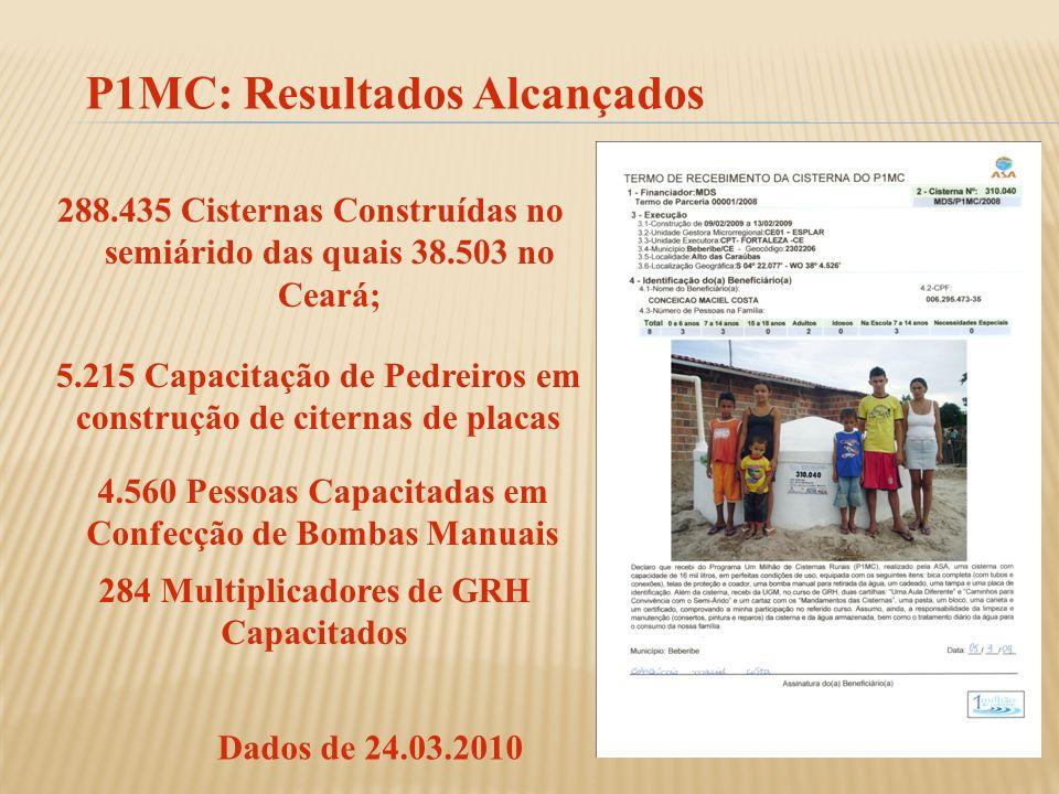 288.435 Cisternas Construídas no semiárido das quais 38.503 no Ceará; 5.215 Capacitação de Pedreiros em construção de citernas de placas P1MC: Resulta