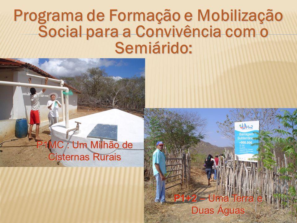 Programa de Formação e Mobilização Social para a Convivência com o Semiárido: P1MC : Um Milhão de Cisternas Rurais P1+2 – Uma Terra e Duas Águas