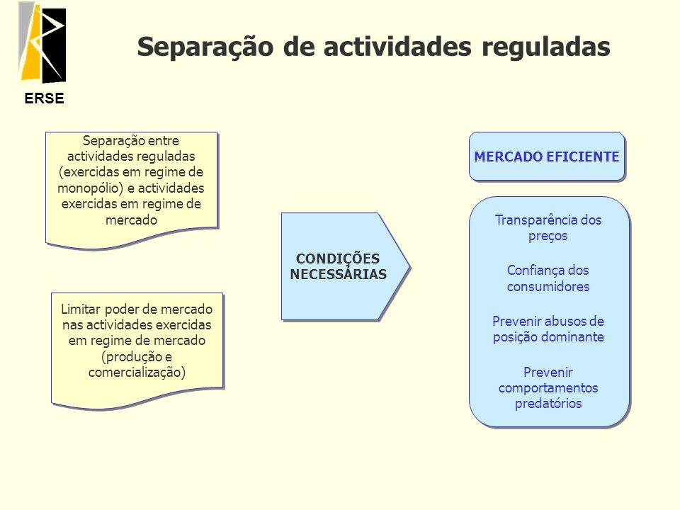 ERSE Separação de actividades reguladas Separação entre actividades reguladas (exercidas em regime de monopólio) e actividades exercidas em regime de
