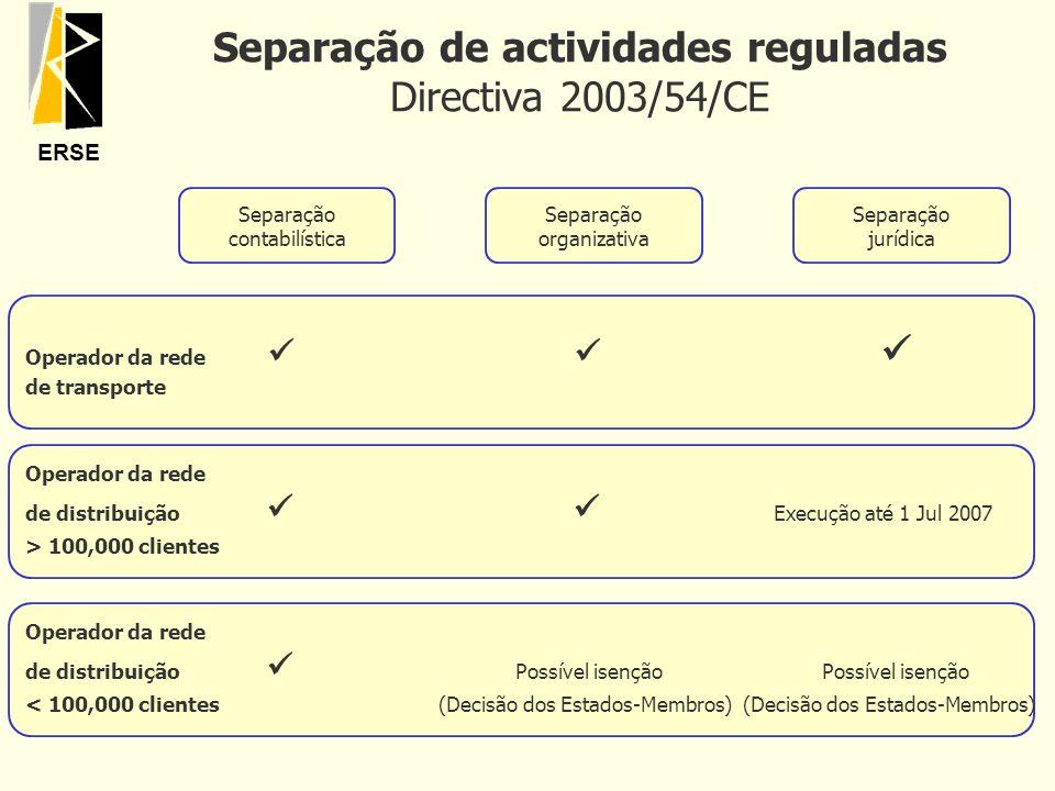 ERSE Separação de actividades reguladas Directiva 2003/54/CE Separação contabilística Separação organizativa Separação jurídica Operador da rede de tr