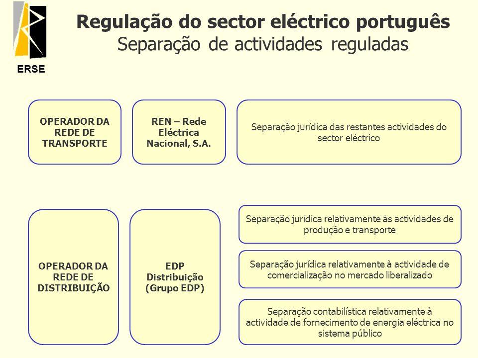 ERSE Regulação do sector eléctrico português Separação de actividades reguladas OPERADOR DA REDE DE TRANSPORTE REN – Rede Eléctrica Nacional, S.A. Sep