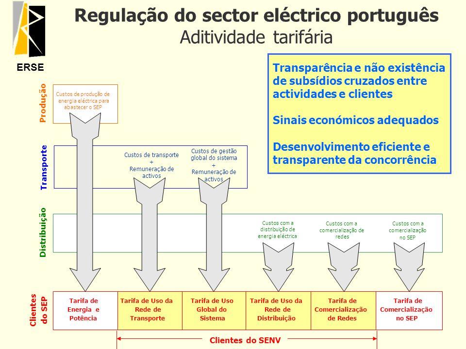 ERSE Regulação do sector eléctrico português Aditividade tarifária Transparência e não existência de subsídios cruzados entre actividades e clientes S
