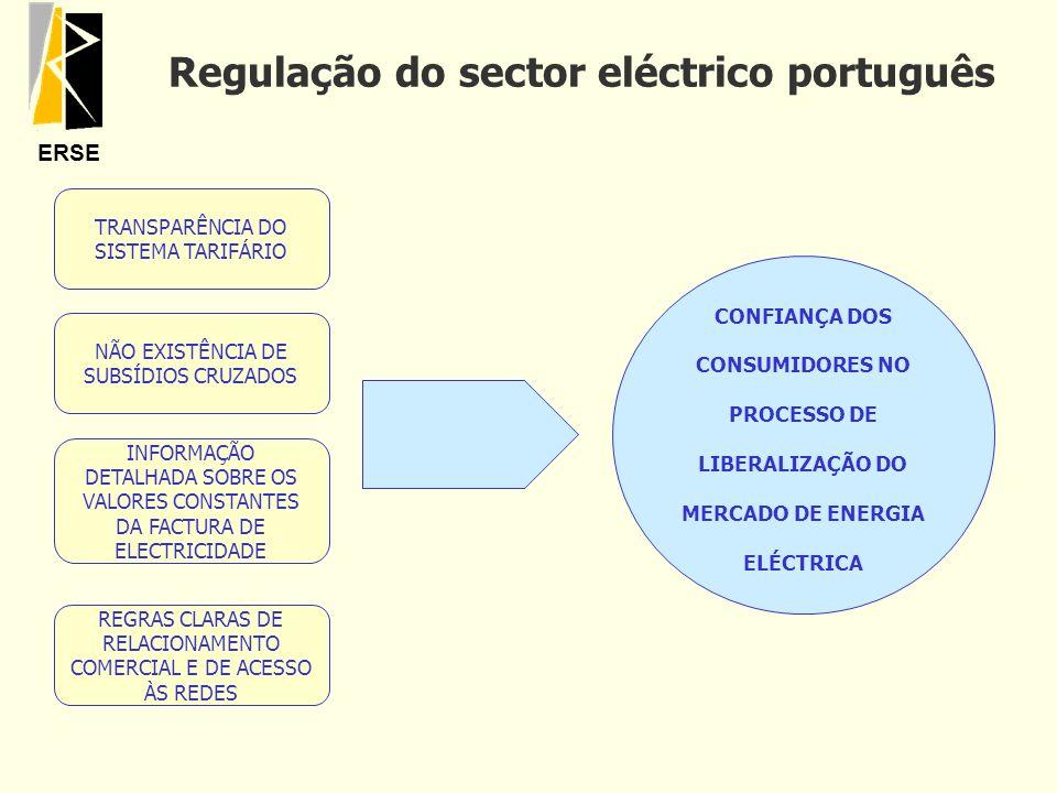 ERSE Regulação do sector eléctrico português CONFIANÇA DOS CONSUMIDORES NO PROCESSO DE LIBERALIZAÇÃO DO MERCADO DE ENERGIA ELÉCTRICA TRANSPARÊNCIA DO