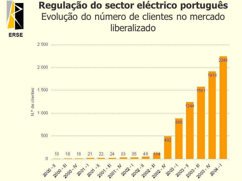ERSE Regulação do sector eléctrico português Evolução do número de clientes no mercado liberalizado
