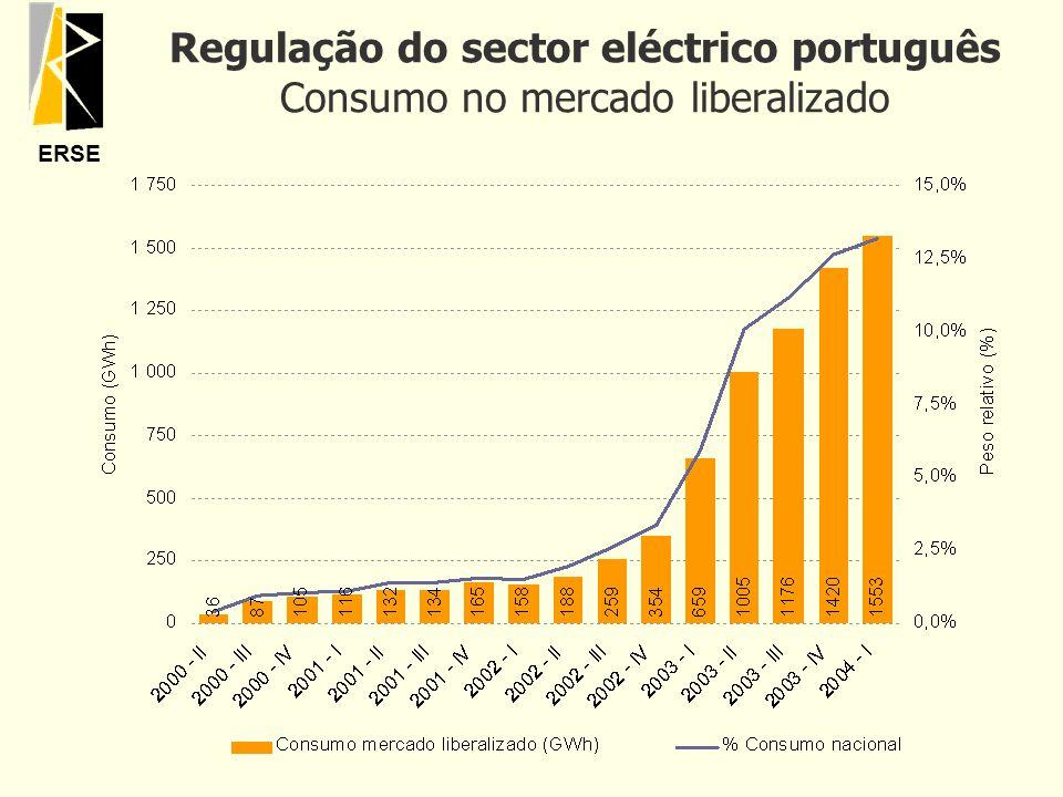 ERSE Regulação do sector eléctrico português Consumo no mercado liberalizado