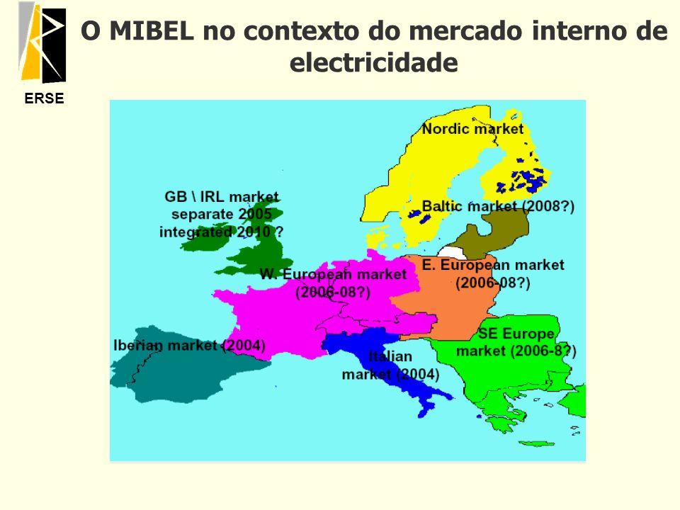 ERSE O MIBEL no contexto do mercado interno de electricidade