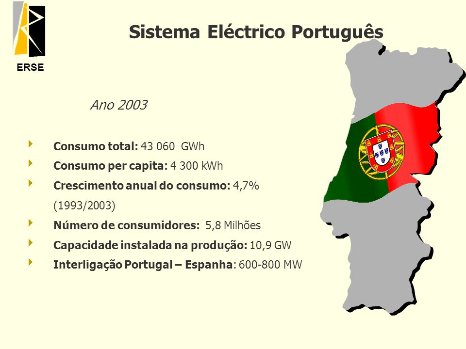 ERSE Sistema Eléctrico Português Consumo total: 43 060 GWh Consumo per capita: 4 300 kWh Crescimento anual do consumo: 4,7% (1993/2003) Número de cons