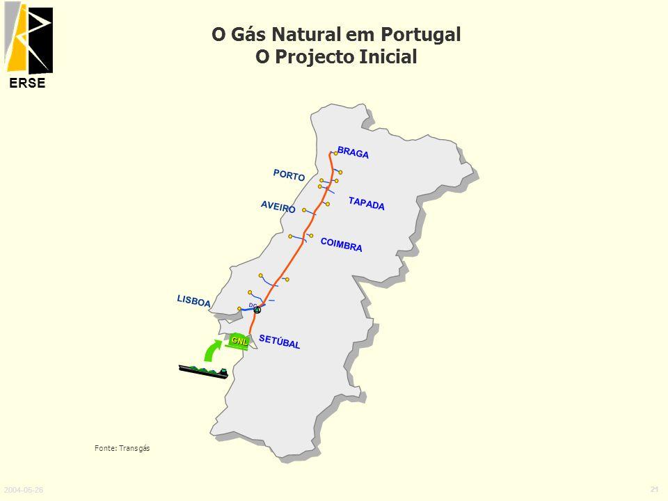 ERSE 2004-05-26 21 BRAGA SETÚBAL LISBOA TAPADA PORTO COIMBRA AVEIRO DC GNL O Gás Natural em Portugal O Projecto Inicial Fonte: Transgás