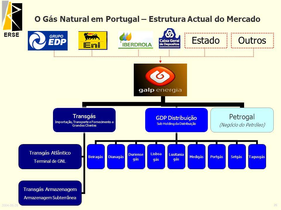 ERSE 2004-05-26 26 O Gás Natural em Portugal – Estrutura Actual do Mercado Holding Transgás Importação, Transporte e Fornecimento a Grandes Clientes T