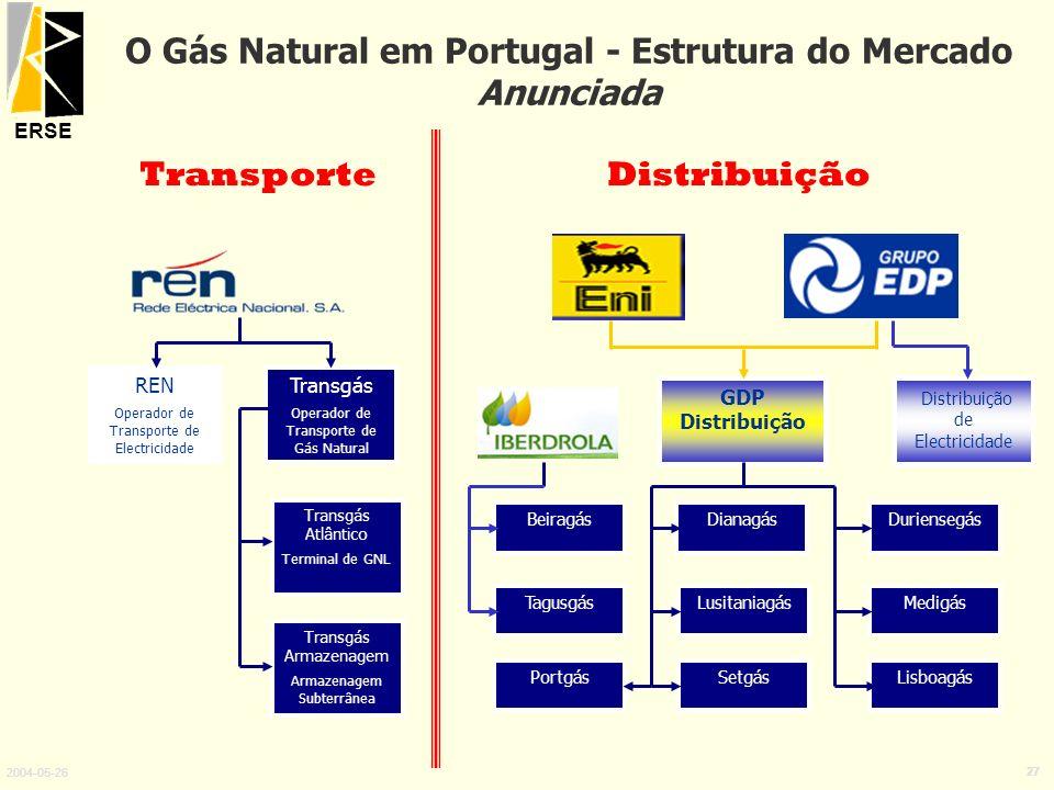 ERSE 2004-05-26 27 O Gás Natural em Portugal - Estrutura do Mercado Anunciada GDP Distribuição Beiragás REN Operador de Transporte de Electricidade Tr