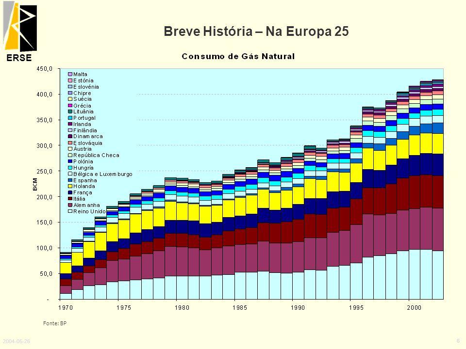 ERSE 2004-05-26 6 Breve História – Na Europa 25 Fonte: BP