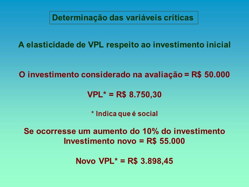 A elasticidade de VPL respeito ao investimento inicial O investimento considerado na avaliação = R$ 50.000 VPL* = R$ 8.750,30 * Indica que é social Se