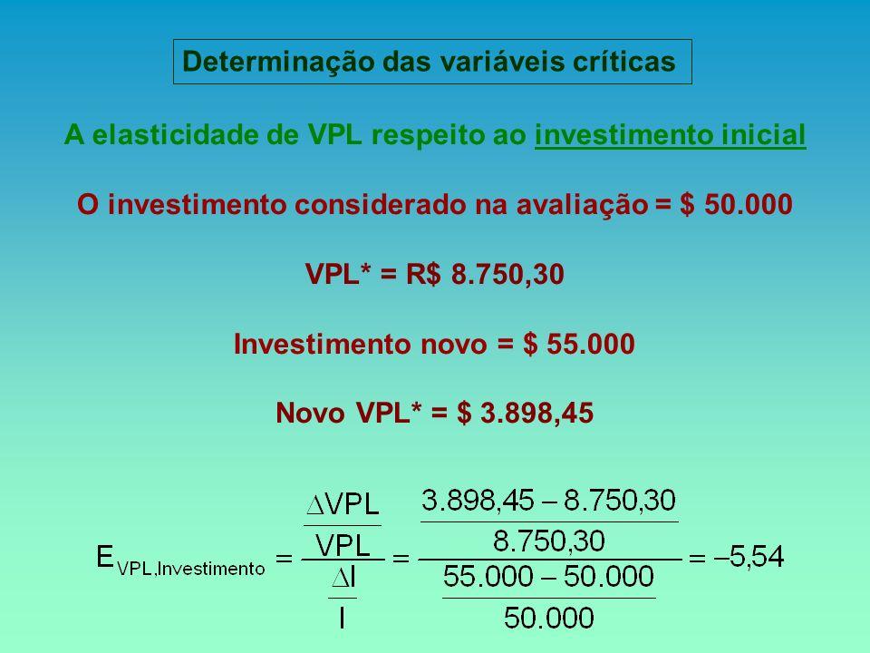 A elasticidade de VPL respeito ao investimento inicial O investimento considerado na avaliação = $ 50.000 VPL* = R$ 8.750,30 Investimento novo = $ 55.