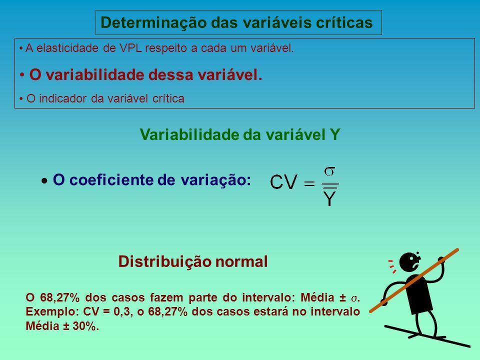 ): O coeficiente de variação: Distribuição normal O 68,27% dos casos fazem parte do intervalo: Média ±. Exemplo: CV = 0,3, o 68,27% dos casos estará n