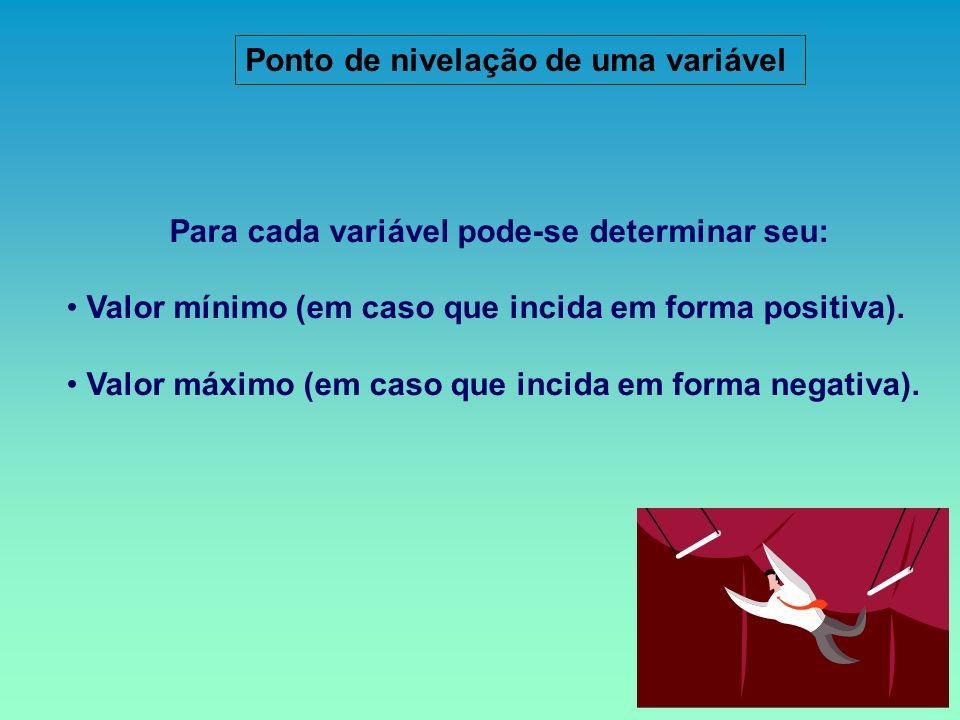 Para cada variável pode-se determinar seu: Valor mínimo (em caso que incida em forma positiva). Valor máximo (em caso que incida em forma negativa). P
