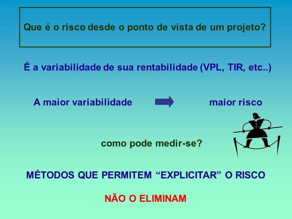 Que é o risco desde o ponto de vista de um projeto? É a variabilidade de sua rentabilidade (VPL, TIR, etc..) A maior variabilidade maior risco como po