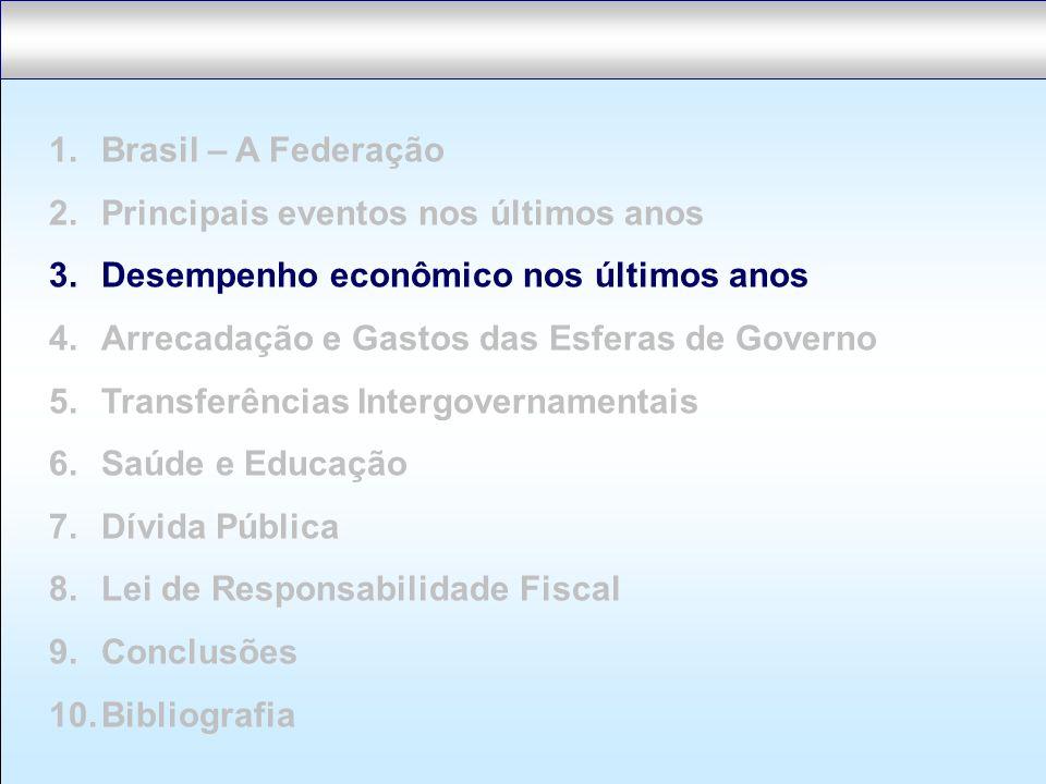 1.Brasil – A Federação 2.Principais eventos nos últimos anos 3.Desempenho econômico nos últimos anos 4.Arrecadação e Gastos das Esferas de Governo 5.T