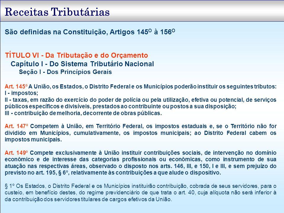 Receitas Tributárias TÍTULO VI - Da Tributação e do Orçamento Capítulo I - Do Sistema Tributário Nacional Seção I - Dos Princípios Gerais Art. 145º A