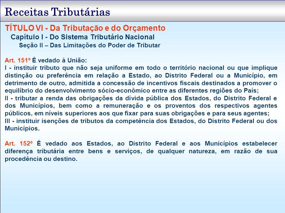 TÍTULO VI - Da Tributação e do Orçamento Capítulo I - Do Sistema Tributário Nacional Seção II – Das Limitações do Poder de Tributar Art. 151º É vedado
