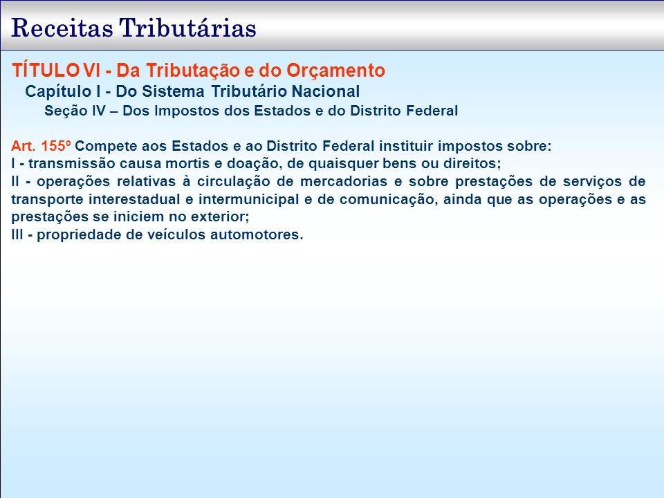 TÍTULO VI - Da Tributação e do Orçamento Capítulo I - Do Sistema Tributário Nacional Seção IV – Dos Impostos dos Estados e do Distrito Federal Art. 15