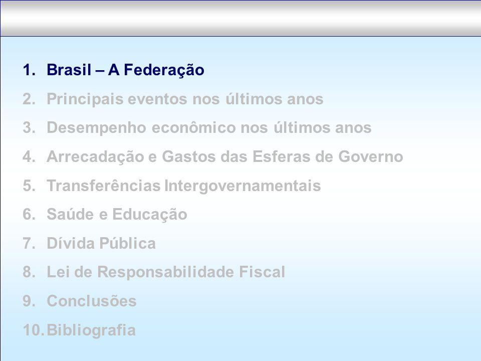 Brasil – Transferências Intergovernamentais Governo Federal Estados e Distrito FederalMunicípios Regiões 33,3 R$Bi (16%) ANEXO 4
