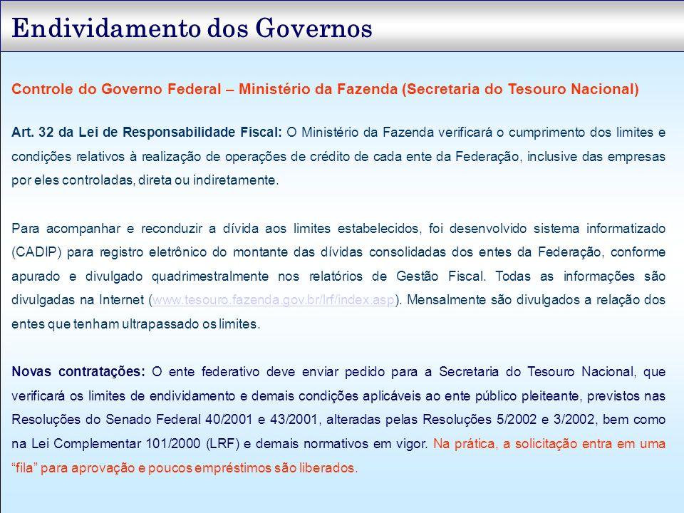 Endividamento dos Governos Controle do Governo Federal – Ministério da Fazenda (Secretaria do Tesouro Nacional) Art. 32 da Lei de Responsabilidade Fis