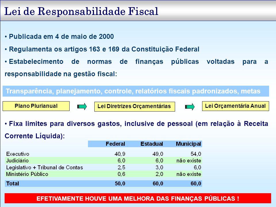Lei de Responsabilidade Fiscal Publicada em 4 de maio de 2000 Regulamenta os artigos 163 e 169 da Constituição Federal Estabelecimento de normas de fi
