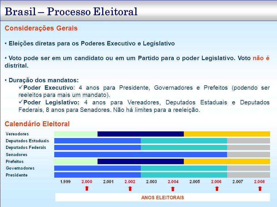 Brasil – Processo Eleitoral Considerações Gerais Eleições diretas para os Poderes Executivo e Legislativo Voto pode ser em um candidato ou em um Parti
