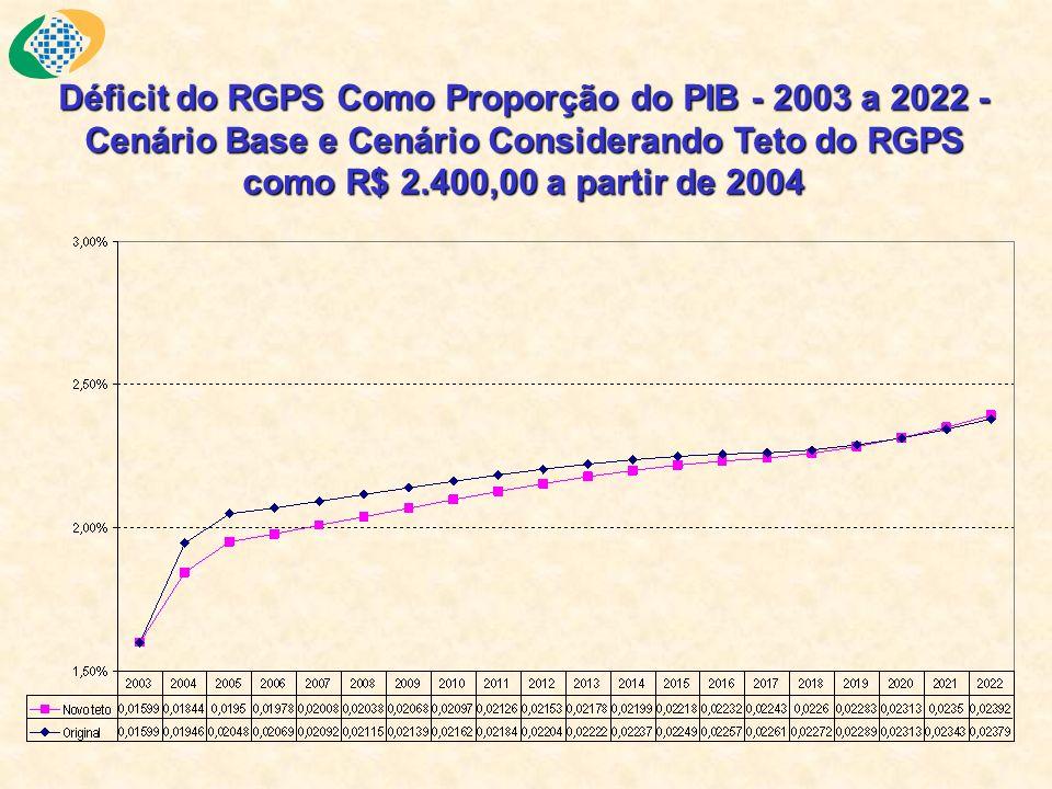 Déficit do RGPS Como Proporção do PIB - 2003 a 2022 - Cenário Base e Cenário Considerando Teto do RGPS como R$ 2.400,00 a partir de 2004