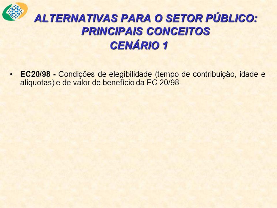 ALTERNATIVAS PARA O SETOR PÚBLICO: PRINCIPAIS CONCEITOS EC20/98 - Condições de elegibilidade (tempo de contribuição, idade e alíquotas) e de valor de benefício da EC 20/98.